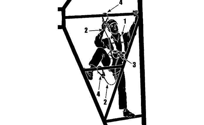 Системы обеспечения безопасности работника при перемещении по конструкциям