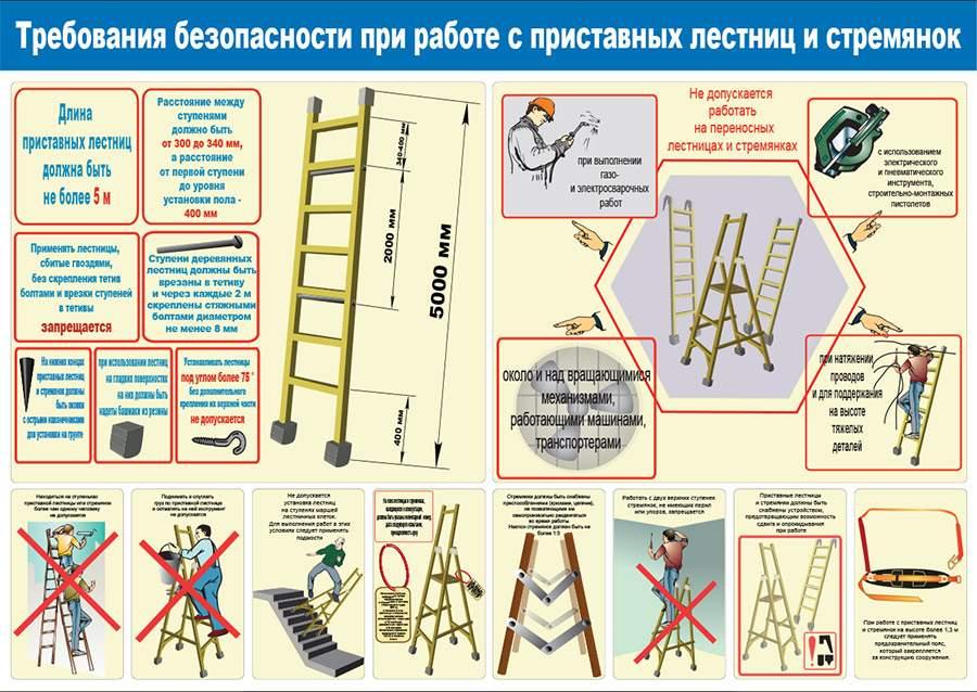 """Плакат """"Требования безопасности при работе с приставных лестниц и стремянок"""""""